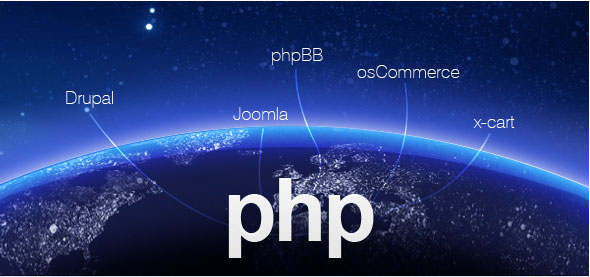 php Project Management Report