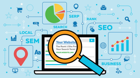 SEO and Its Importance