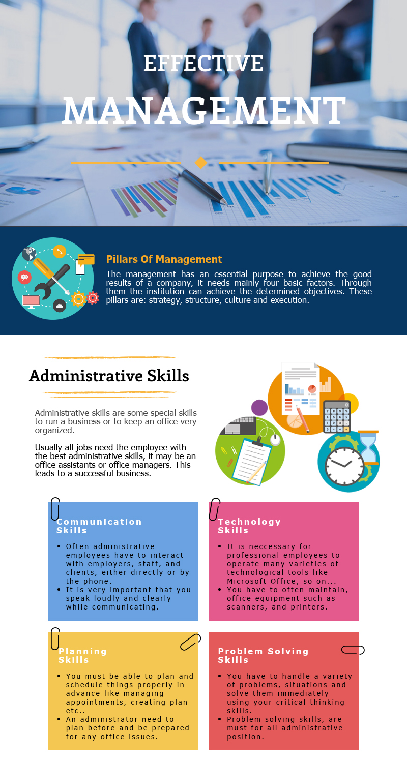 Efficiency of Human Resources Management